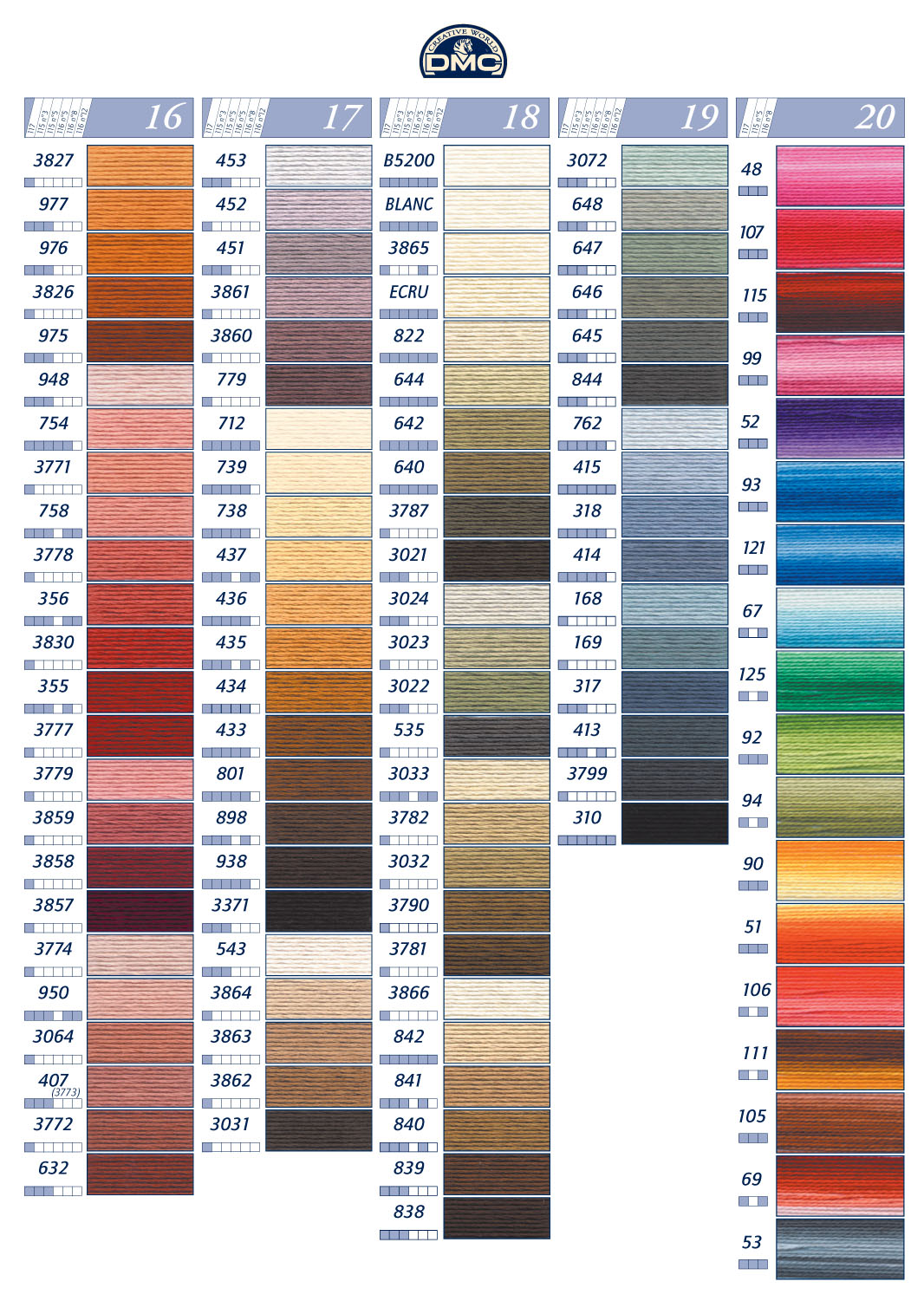 Dmc threads fabric supplies dmc chart 4 nvjuhfo Image collections